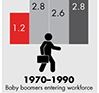 Robots for Hire as Baby Boomers Retire