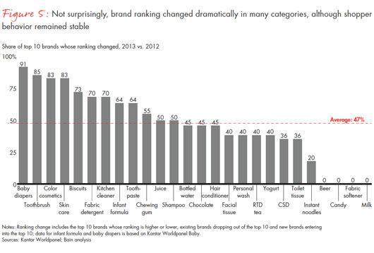 chinese-shoppers-three-things-leading-consumer-products-companies-get-right-fig05_embed