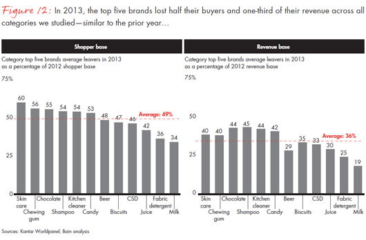 chinese-shoppers-three-things-leading-consumer-products-companies-get-right-fig12_embed
