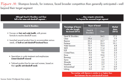 chinese-shoppers-three-things-leading-consumer-products-companies-get-right-fig14_embed