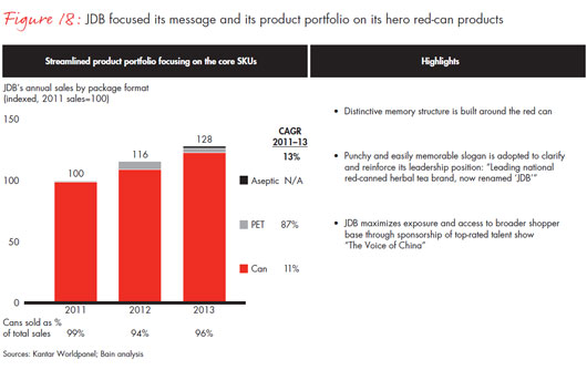 chinese-shoppers-three-things-leading-consumer-products-companies-get-right-fig18_embed