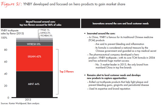 chinese-shoppers-three-things-leading-consumer-products-companies-get-right-fig21_embed